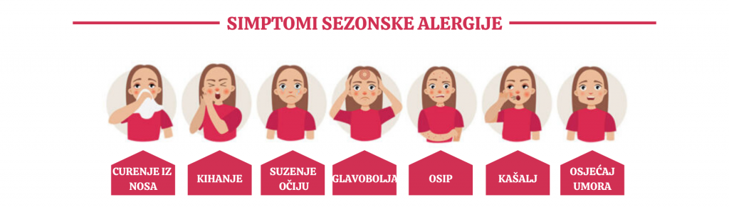 Alergija simptomi